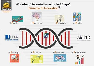 successful inventors in 8 steps